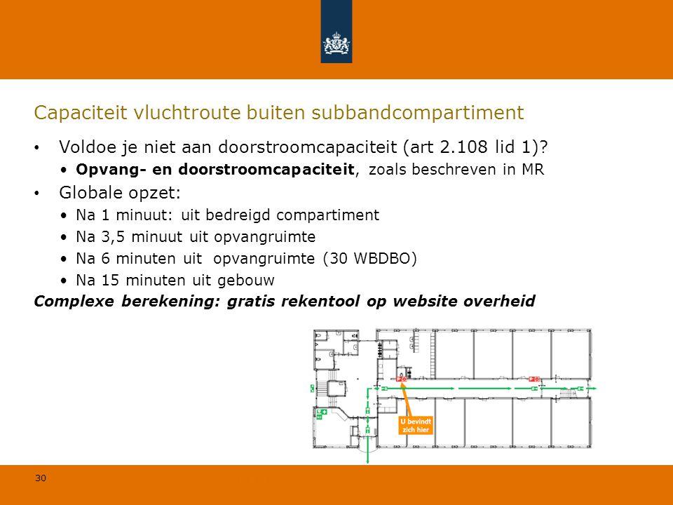 30 © Geregeld BV Capaciteit vluchtroute buiten subbandcompartiment Voldoe je niet aan doorstroomcapaciteit (art 2.108 lid 1)? Opvang- en doorstroomcap