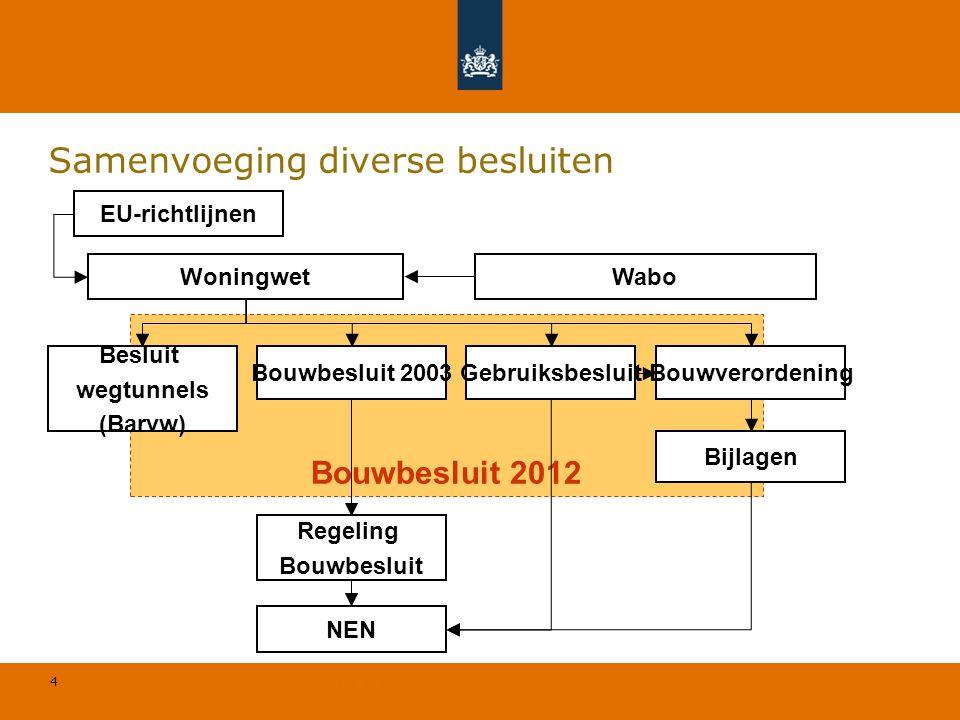 4 © Geregeld BV Samenvoeging diverse besluiten Bouwbesluit 2012 Besluit wegtunnels (Barvw) Woningwet EU-richtlijnen Bouwbesluit 2003GebruiksbesluitBou