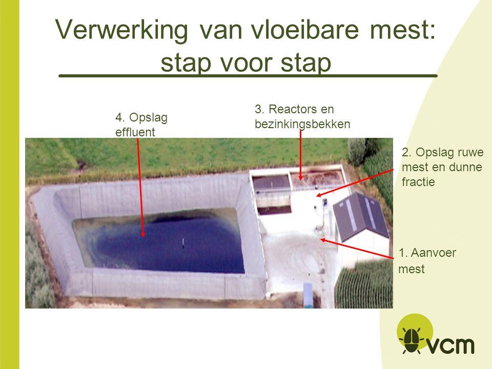 Verwerking van vloeibare mest: stap voor stap 4.Opslag effluent 3.