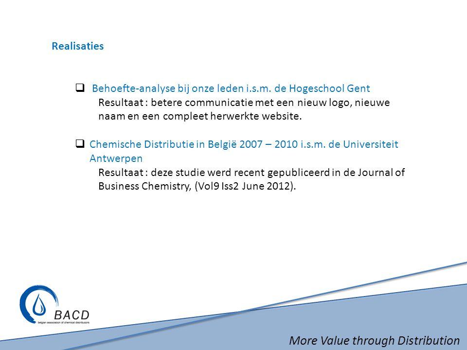 More Value through Distribution Realisaties  Behoefte-analyse bij onze leden i.s.m.
