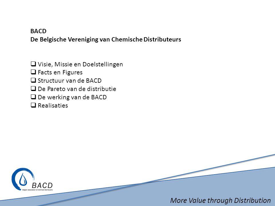 BACD De Belgische Vereniging van Chemische Distributeurs  Visie, Missie en Doelstellingen  Facts en Figures  Structuur van de BACD  De Pareto van de distributie  De werking van de BACD  Realisaties