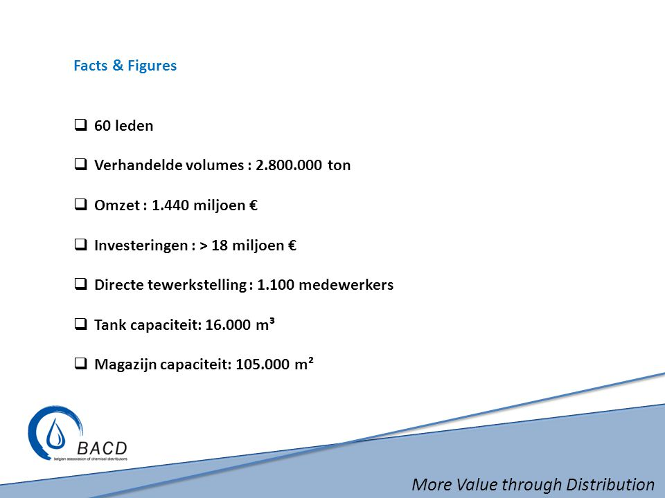 More Value through Distribution Facts & Figures (distributie & trading) De leden van de BACD verhandelen jaarlijks meer dan 2.500.000 ton producten.