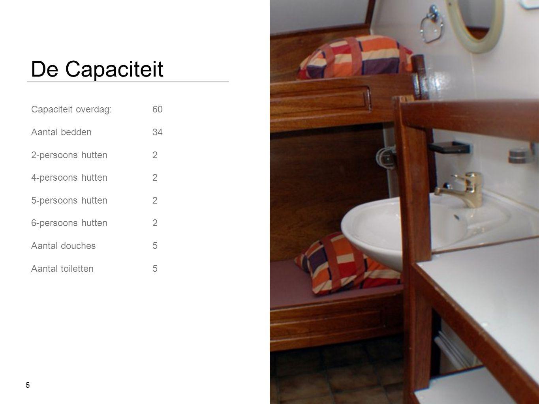 De Capaciteit Capaciteit overdag: 60 Aantal bedden34 2-persoons hutten2 4-persoons hutten2 5-persoons hutten2 6-persoons hutten2 Aantal douches5 Aanta