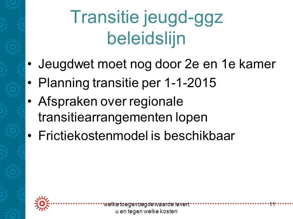 Transitie jeugd-ggz beleidslijn Jeugdwet moet nog door 2e en 1e kamer Planning transitie per 1-1-2015 Afspraken over regionale transitiearrangementen