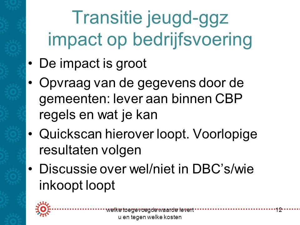 Transitie jeugd-ggz impact op bedrijfsvoering De impact is groot Opvraag van de gegevens door de gemeenten: lever aan binnen CBP regels en wat je kan