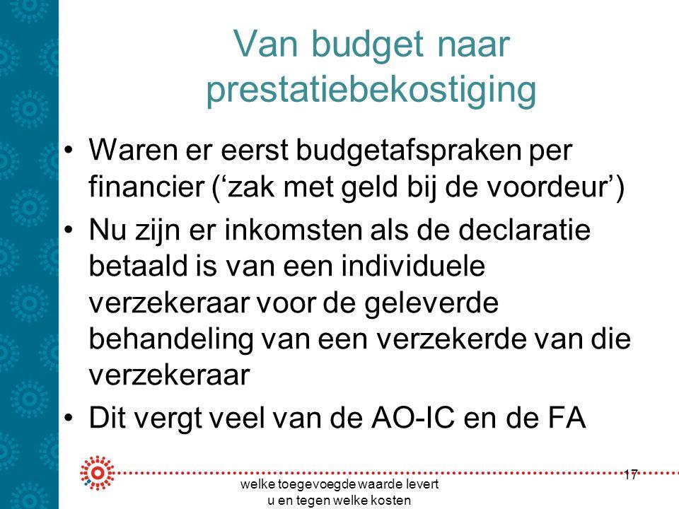 Van budget naar prestatiebekostiging Waren er eerst budgetafspraken per financier ('zak met geld bij de voordeur') Nu zijn er inkomsten als de declara