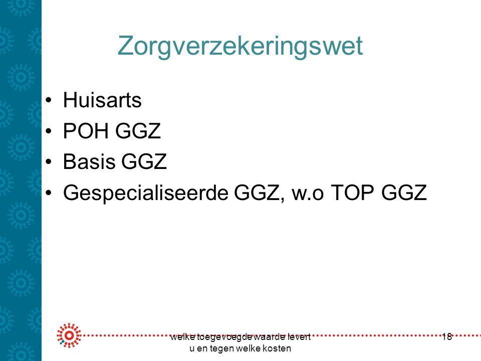 Zorgverzekeringswet Huisarts POH GGZ Basis GGZ Gespecialiseerde GGZ, w.o TOP GGZ welke toegevoegde waarde levert u en tegen welke kosten 18