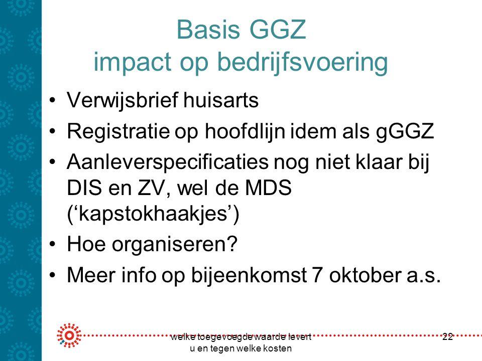 Basis GGZ impact op bedrijfsvoering Verwijsbrief huisarts Registratie op hoofdlijn idem als gGGZ Aanleverspecificaties nog niet klaar bij DIS en ZV, w