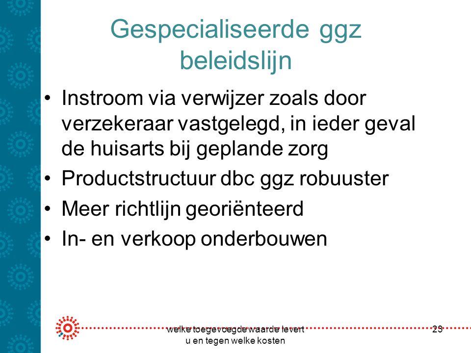 Gespecialiseerde ggz beleidslijn Instroom via verwijzer zoals door verzekeraar vastgelegd, in ieder geval de huisarts bij geplande zorg Productstructu