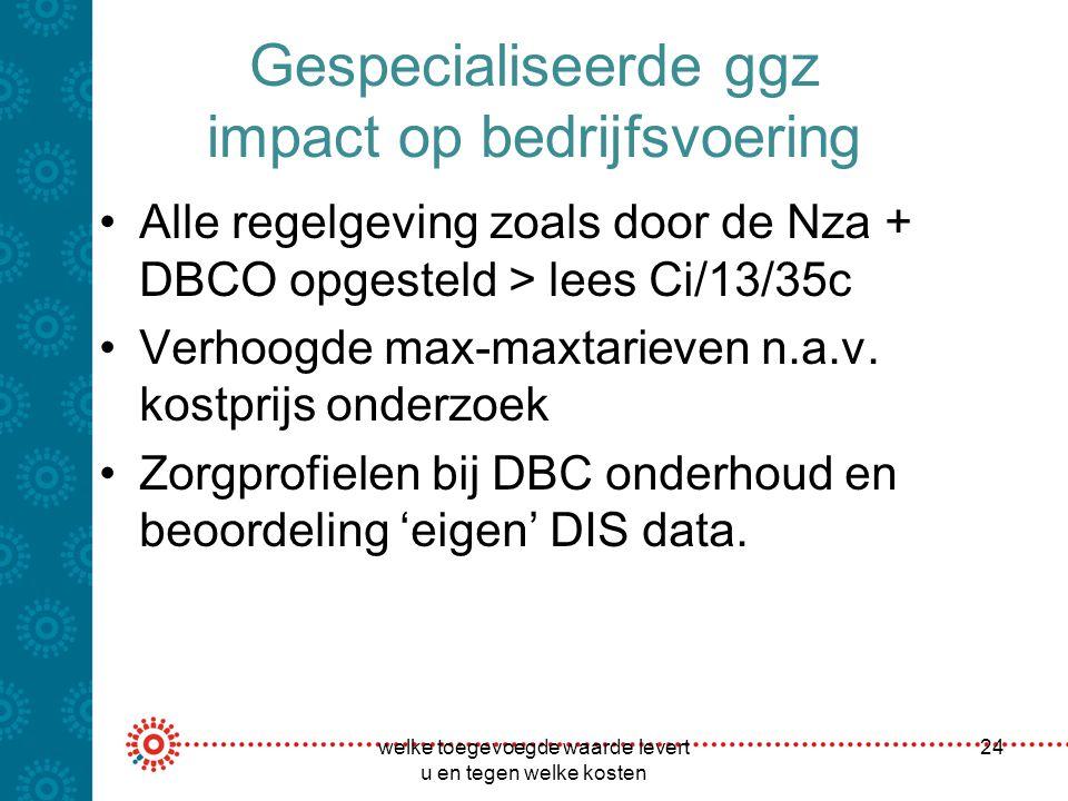 Gespecialiseerde ggz impact op bedrijfsvoering Alle regelgeving zoals door de Nza + DBCO opgesteld > lees Ci/13/35c Verhoogde max-maxtarieven n.a.v. k