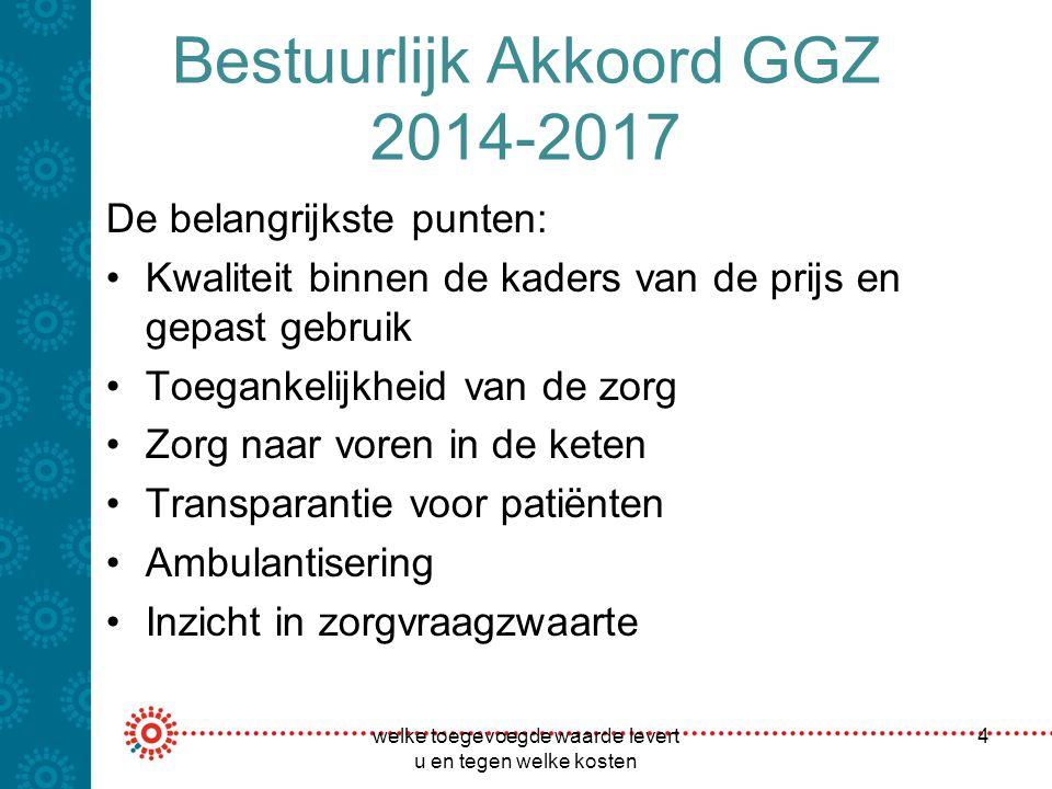 Bestuurlijk Akkoord GGZ 2014-2017 De belangrijkste punten: Kwaliteit binnen de kaders van de prijs en gepast gebruik Toegankelijkheid van de zorg Zorg