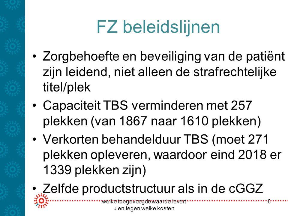 FZ beleidslijnen Zorgbehoefte en beveiliging van de patiënt zijn leidend, niet alleen de strafrechtelijke titel/plek Capaciteit TBS verminderen met 25