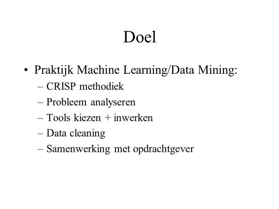 Doel Praktijk Machine Learning/Data Mining: –CRISP methodiek –Probleem analyseren –Tools kiezen + inwerken –Data cleaning –Samenwerking met opdrachtgever