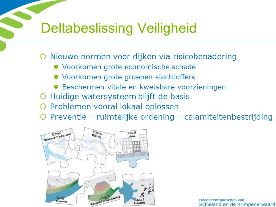 Deltabeslissing Veiligheid  Nieuwe normen voor dijken via risicobenadering Voorkomen grote economische schade Voorkomen grote groepen slachtoffers Be