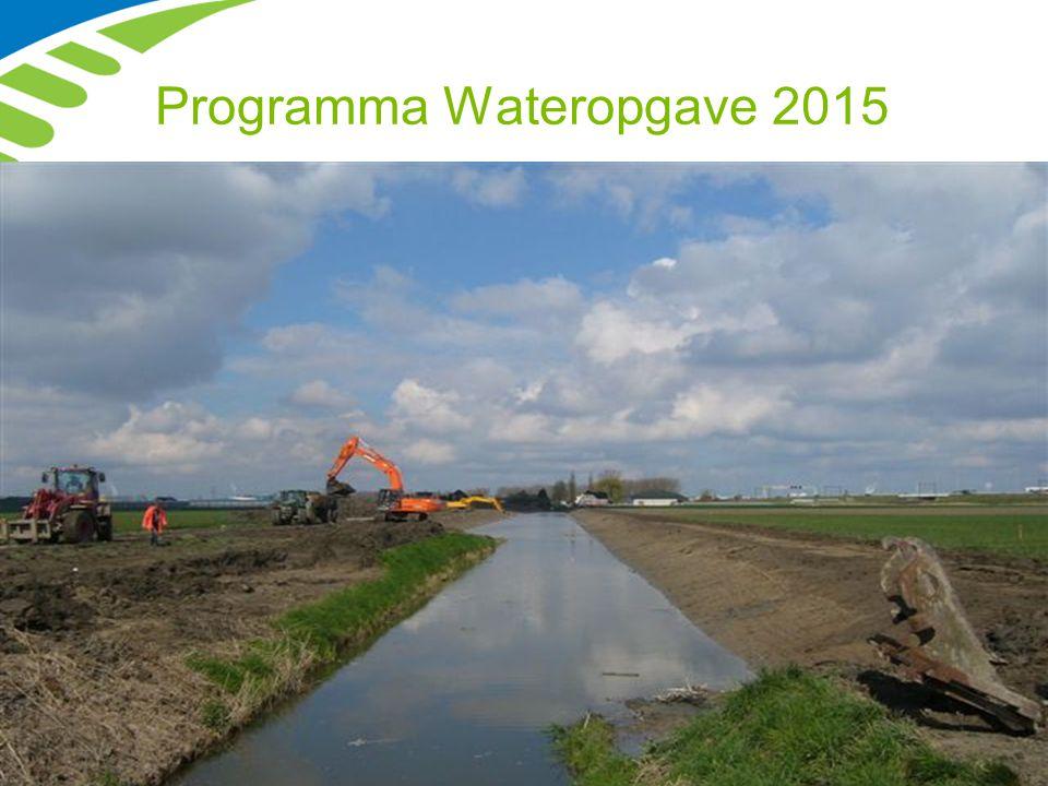 Programma Wateropgave 2015  Vragen erbij..  wat wil je laten doen en wat wil je laten zien?