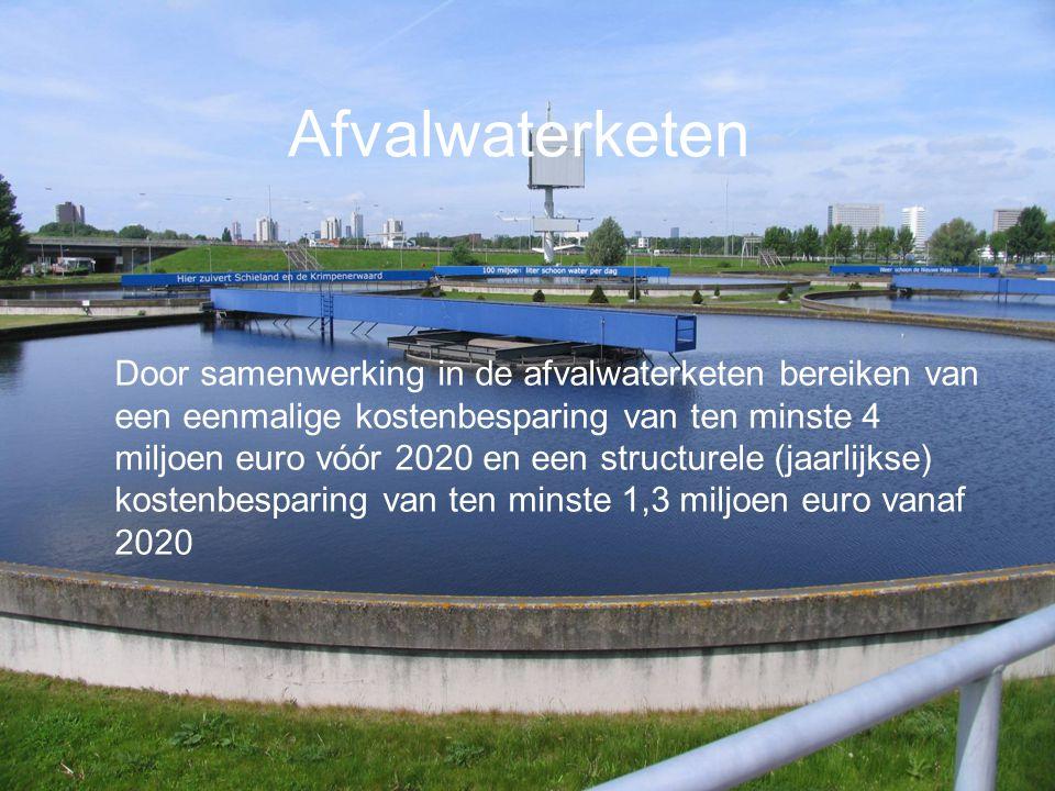 Afvalwaterketen Door samenwerking in de afvalwaterketen bereiken van een eenmalige kostenbesparing van ten minste 4 miljoen euro vóór 2020 en een stru