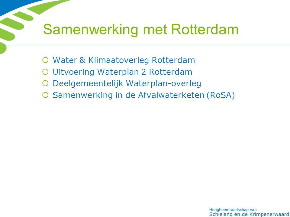 Samenwerking met Rotterdam  Water & Klimaatoverleg Rotterdam  Uitvoering Waterplan 2 Rotterdam  Deelgemeentelijk Waterplan-overleg  Samenwerking in de Afvalwaterketen (RoSA)