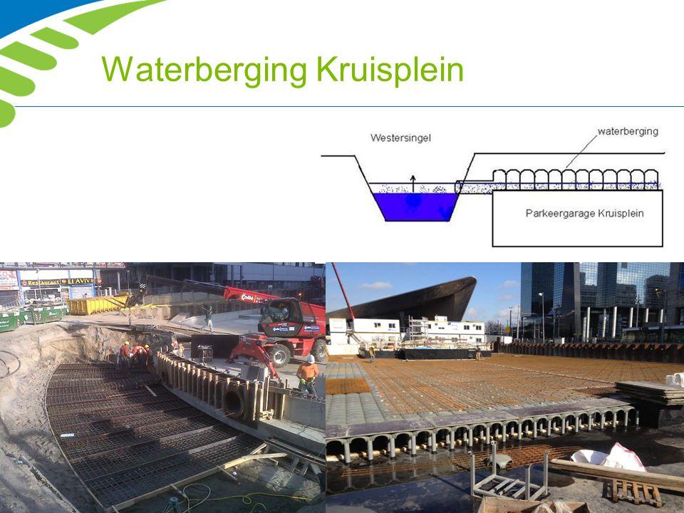 Waterberging Kruisplein