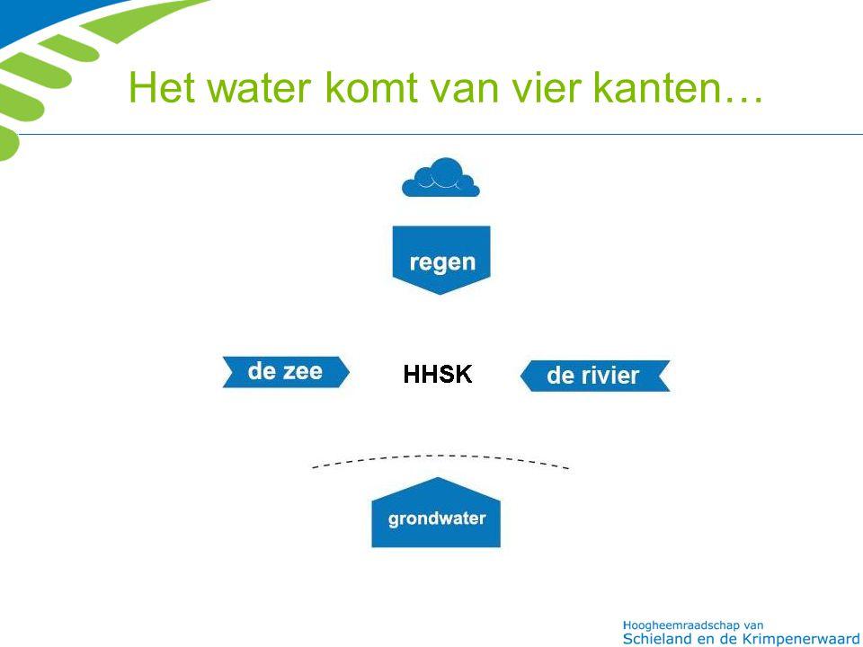 Afvalwaterketen Door samenwerking in de afvalwaterketen bereiken van een eenmalige kostenbesparing van ten minste 4 miljoen euro vóór 2020 en een structurele (jaarlijkse) kostenbesparing van ten minste 1,3 miljoen euro vanaf 2020