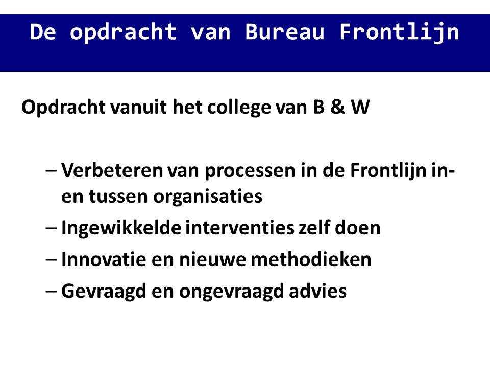 Opdracht vanuit het college van B & W –Verbeteren van processen in de Frontlijn in- en tussen organisaties –Ingewikkelde interventies zelf doen –Innov