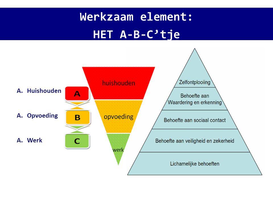 Werkzaam element: HET A-B-C'tje A.Huishouden A.Opvoeding A.Werk