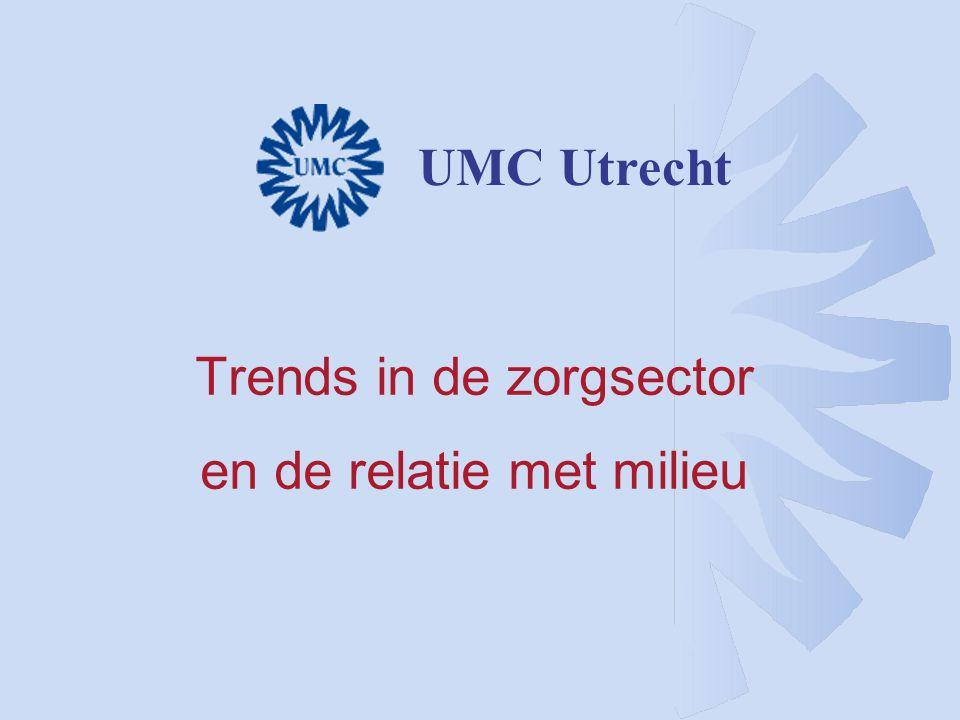 UMC Utrecht Trends in de zorgsector en de relatie met milieu