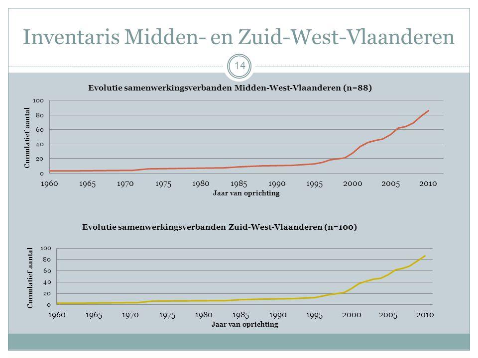 Inventaris Midden- en Zuid-West-Vlaanderen 14