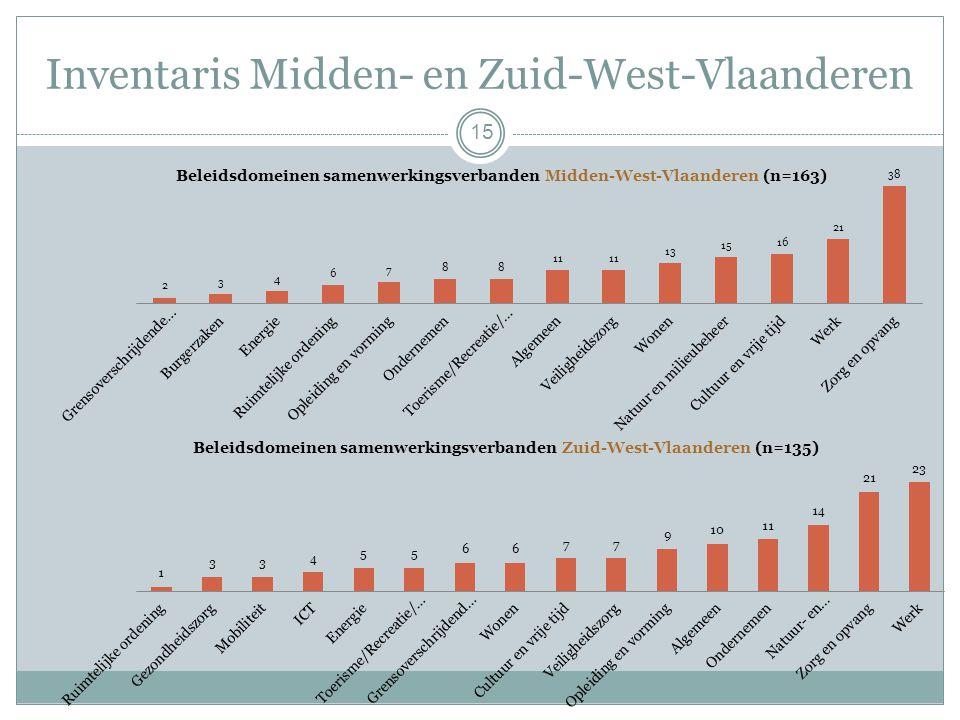 15 Inventaris Midden- en Zuid-West-Vlaanderen