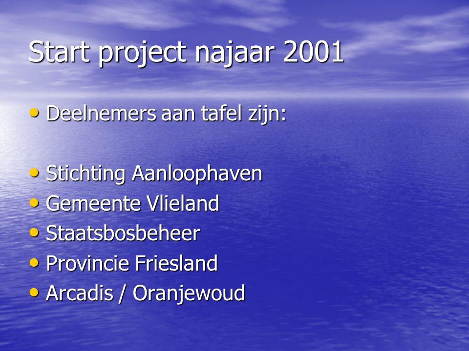 Start project najaar 2001 Deelnemers aan tafel zijn: Deelnemers aan tafel zijn: Stichting Aanloophaven Stichting Aanloophaven Gemeente Vlieland Gemeen