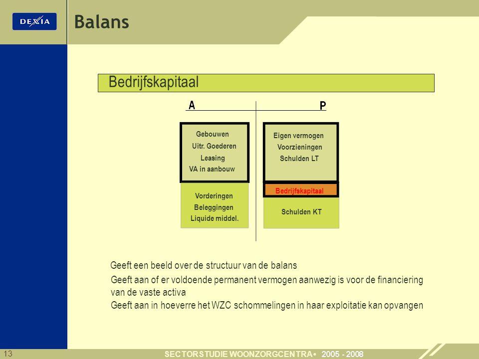 13 SECTORSTUDIE WOONZORGCENTRA Balans Bedrijfskapitaal Geeft een beeld over de structuur van de balans Geeft aan of er voldoende permanent vermogen aa