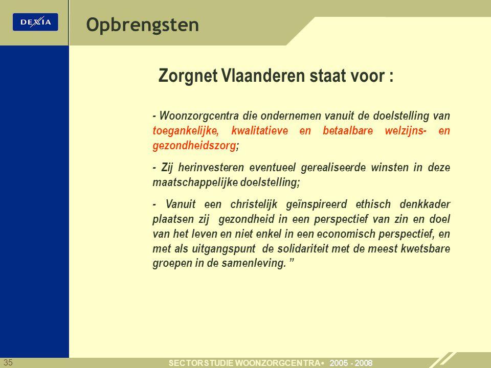 35 SECTORSTUDIE WOONZORGCENTRA Opbrengsten Zorgnet Vlaanderen staat voor : - Woonzorgcentra die ondernemen vanuit de doelstelling van toegankelijke, kwalitatieve en betaalbare welzijns- en gezondheidszorg; - Zij herinvesteren eventueel gerealiseerde winsten in deze maatschappelijke doelstelling; - Vanuit een christelijk geïnspireerd ethisch denkkader plaatsen zij gezondheid in een perspectief van zin en doel van het leven en niet enkel in een economisch perspectief, en met als uitgangspunt de solidariteit met de meest kwetsbare groepen in de samenleving.