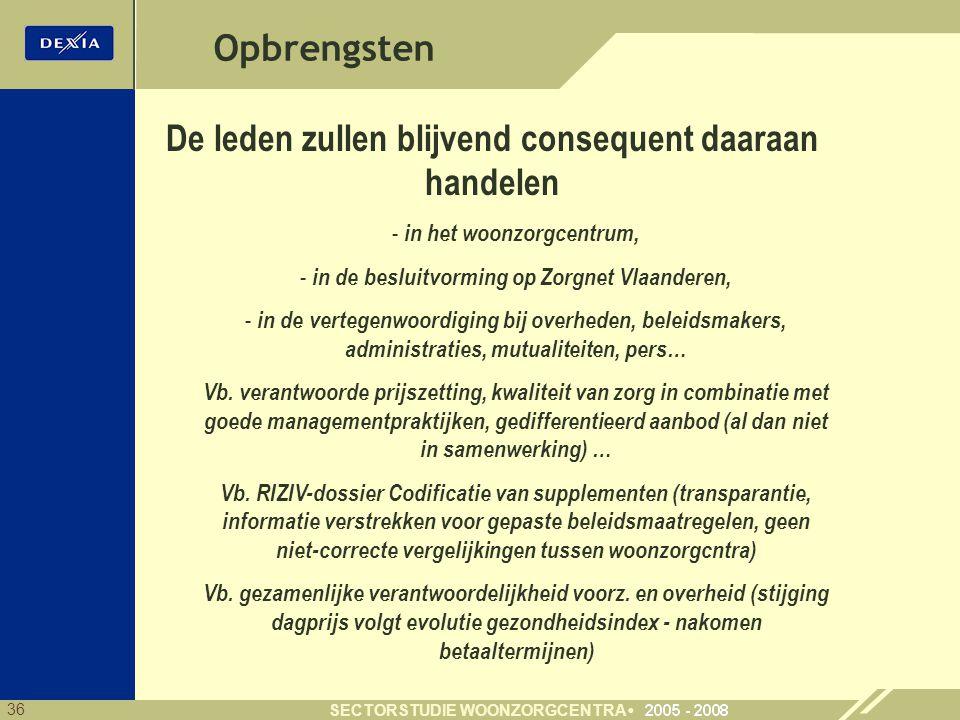 36 SECTORSTUDIE WOONZORGCENTRA Opbrengsten De leden zullen blijvend consequent daaraan handelen - in het woonzorgcentrum, - in de besluitvorming op Zorgnet Vlaanderen, - in de vertegenwoordiging bij overheden, beleidsmakers, administraties, mutualiteiten, pers… Vb.
