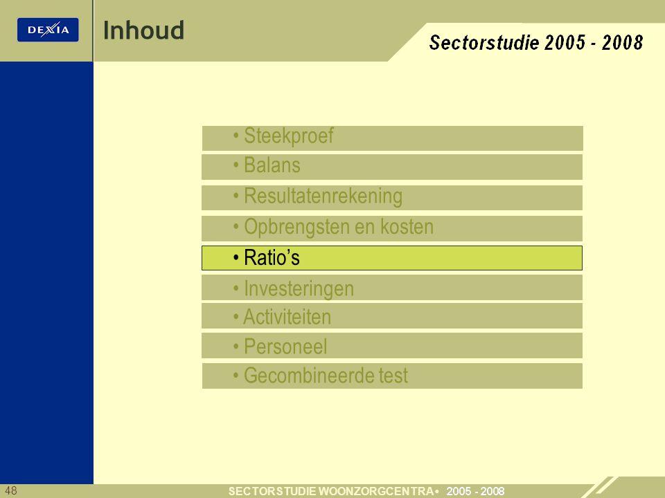 48 SECTORSTUDIE WOONZORGCENTRA Inhoud Steekproef Balans Resultatenrekening Opbrengsten en kosten Ratio's Investeringen Activiteiten Personeel Gecombineerde test