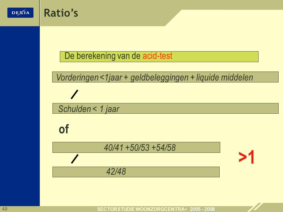 49 SECTORSTUDIE WOONZORGCENTRA Ratio's Vorderingen <1jaar + geldbeleggingen + liquide middelen 40/41 +50/53 +54/58 42/48 Schulden < 1 jaar De berekening van de acid-test of >1