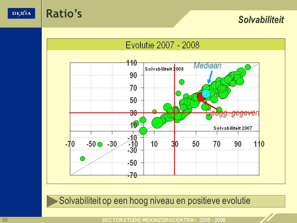 56 SECTORSTUDIE WOONZORGCENTRA Ratio's Solvabiliteit Solvabiliteit op een hoog niveau en positieve evolutie Geagg. gegeven Mediaan