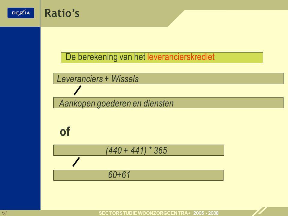 57 SECTORSTUDIE WOONZORGCENTRA Ratio's Leveranciers + Wissels (440 + 441) * 365 60+61 Aankopen goederen en diensten De berekening van het leverancierskrediet of
