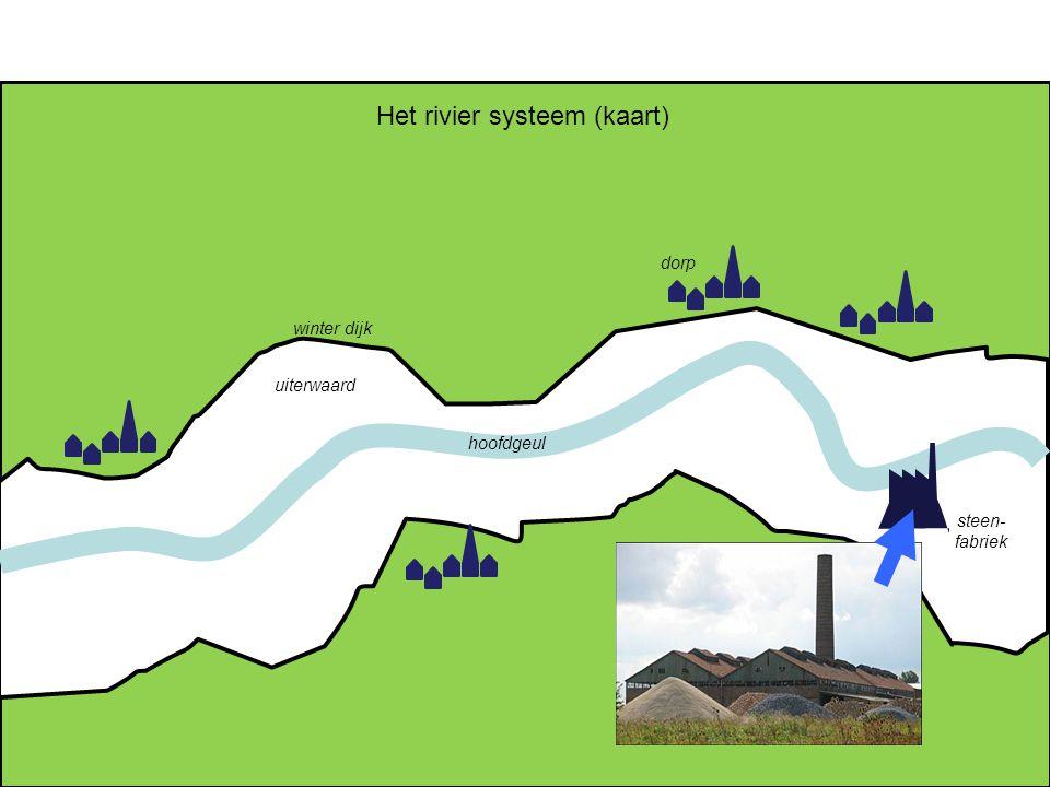 uiterwaard steen- fabriek Het rivier systeem (kaart) hoofdgeul winter dijk dorp