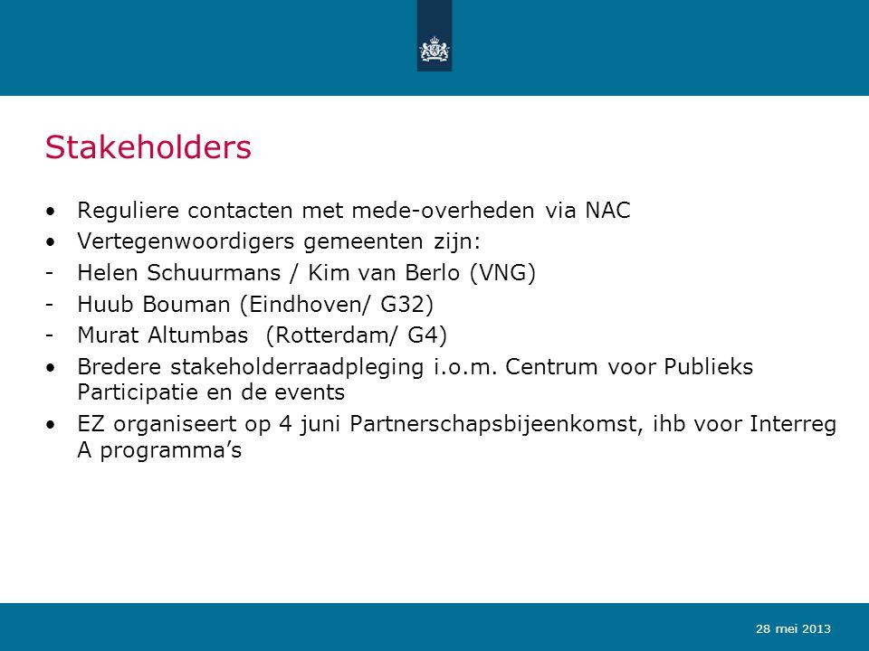 Stakeholders Reguliere contacten met mede-overheden via NAC Vertegenwoordigers gemeenten zijn: -Helen Schuurmans / Kim van Berlo (VNG) -Huub Bouman (E