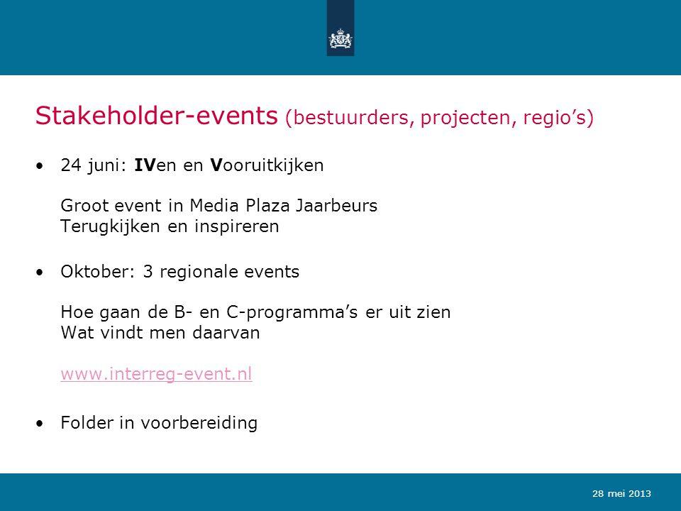 Stakeholder-events (bestuurders, projecten, regio's) 24 juni: IVen en Vooruitkijken Groot event in Media Plaza Jaarbeurs Terugkijken en inspireren Okt