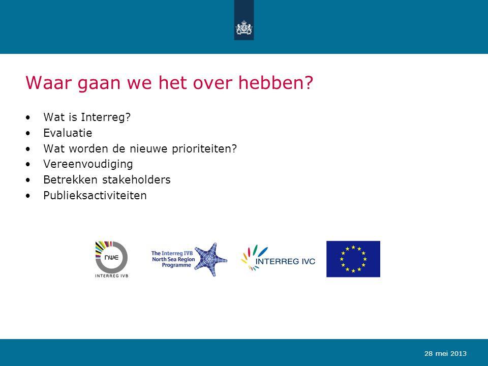 Waar gaan we het over hebben? Wat is Interreg? Evaluatie Wat worden de nieuwe prioriteiten? Vereenvoudiging Betrekken stakeholders Publieksactiviteite