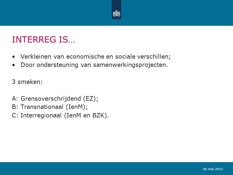 INTERREG IS… Verkleinen van economische en sociale verschillen; Door ondersteuning van samenwerkingsprojecten. 3 smaken: A:Grensoverschrijdend (EZ); B