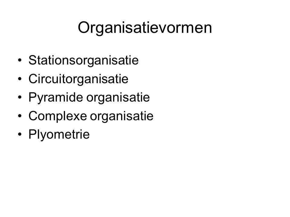 Organisatievormen Stationsorganisatie Circuitorganisatie Pyramide organisatie Complexe organisatie Plyometrie