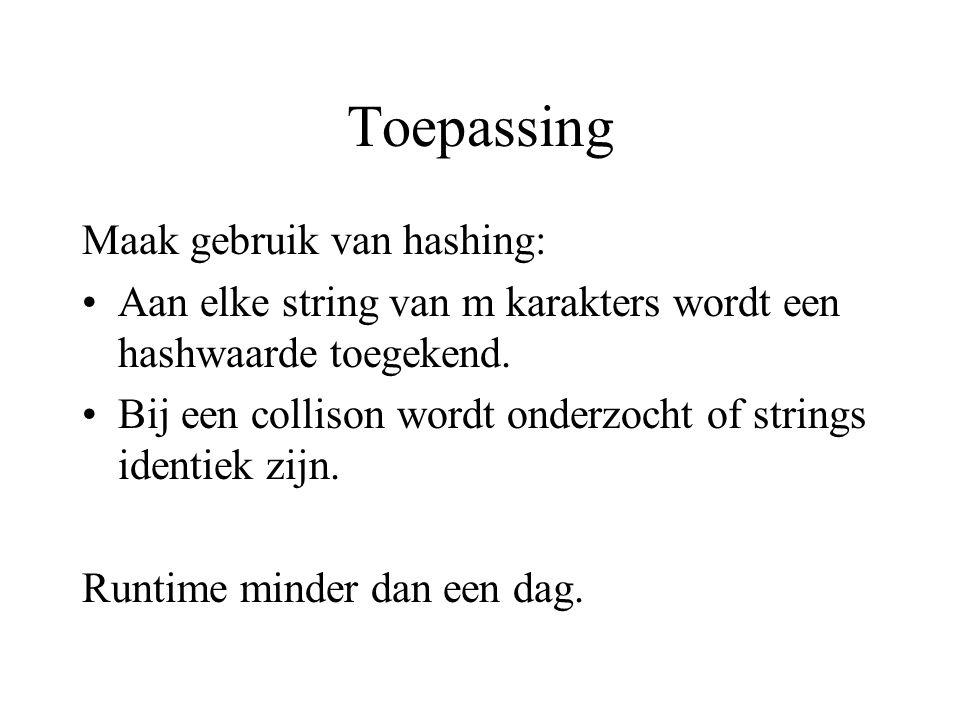 Toepassing Maak gebruik van hashing: Aan elke string van m karakters wordt een hashwaarde toegekend.