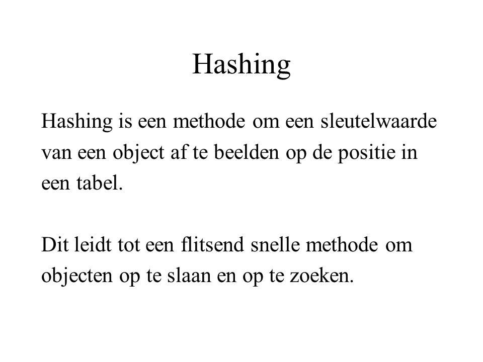 Hashing Hashing is een methode om een sleutelwaarde van een object af te beelden op de positie in een tabel.
