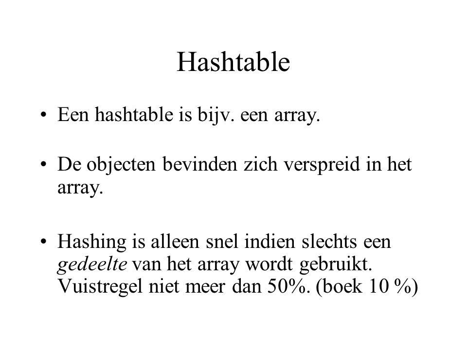 Hashtable Een hashtable is bijv. een array. De objecten bevinden zich verspreid in het array.