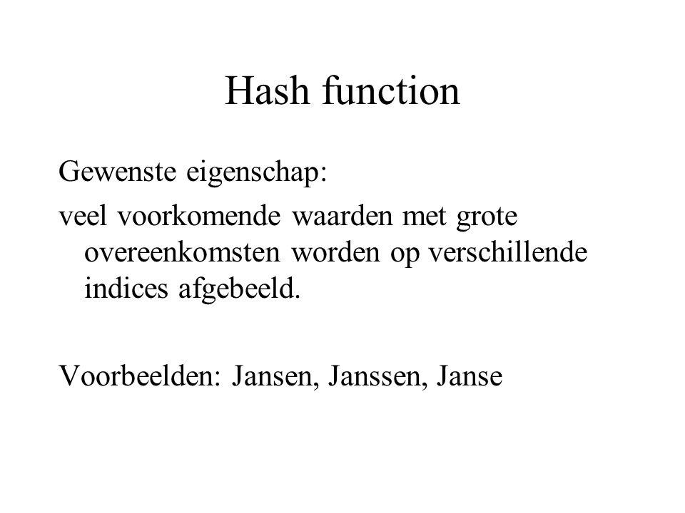 Hash function Gewenste eigenschap: veel voorkomende waarden met grote overeenkomsten worden op verschillende indices afgebeeld.