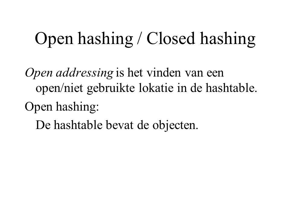 Open hashing / Closed hashing Open addressing is het vinden van een open/niet gebruikte lokatie in de hashtable.
