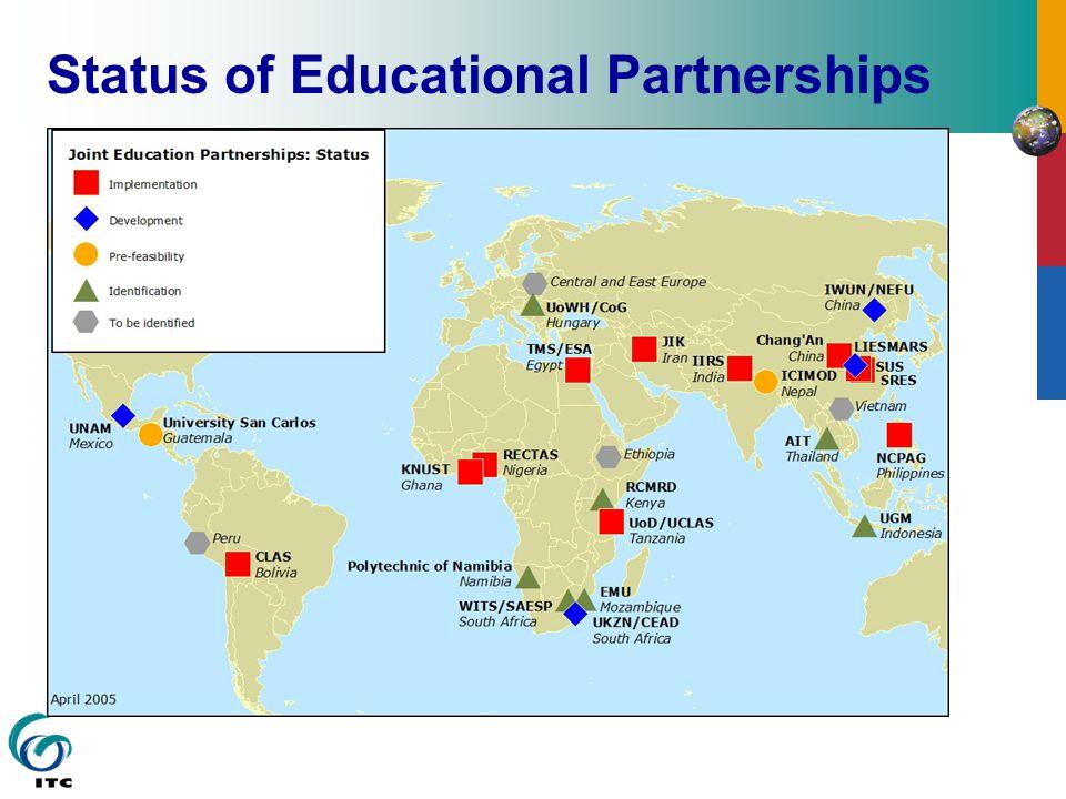 Status of Educational Partnerships