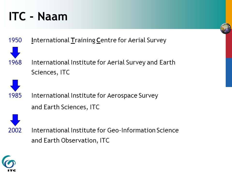 1950International Training Centre for Aerial Survey 1968International Institute for Aerial Survey and Earth Sciences, ITC 1985International Institute for Aerospace Survey and Earth Sciences, ITC 2002 International Institute for Geo-Information Science and Earth Observation, ITC ITC - Naam