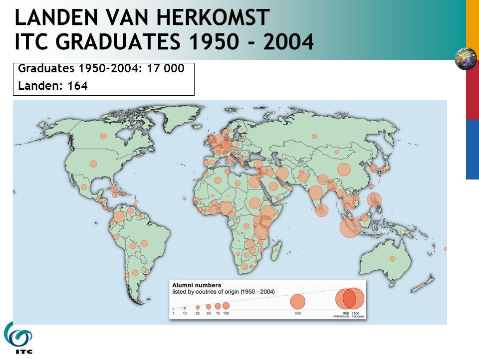 LANDEN VAN HERKOMST ITC GRADUATES 1950 - 2004 Graduates 1950-2004: 17 000 Landen: 164